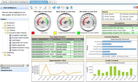 dashboard report template kpi dashboards reporting dashboards for business