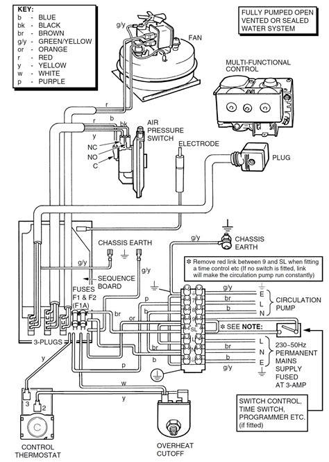 gas valve ignitor wiring diagram gas valve schematic