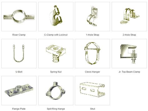 Plumbing Pipe Hangers And Supports by Pipe Hangers Pipe Rollers And Roller Supports Can Keep