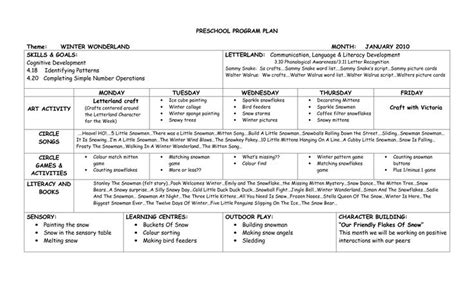 emergent curriculum planning template emergent curriculum preschool lesson plan template