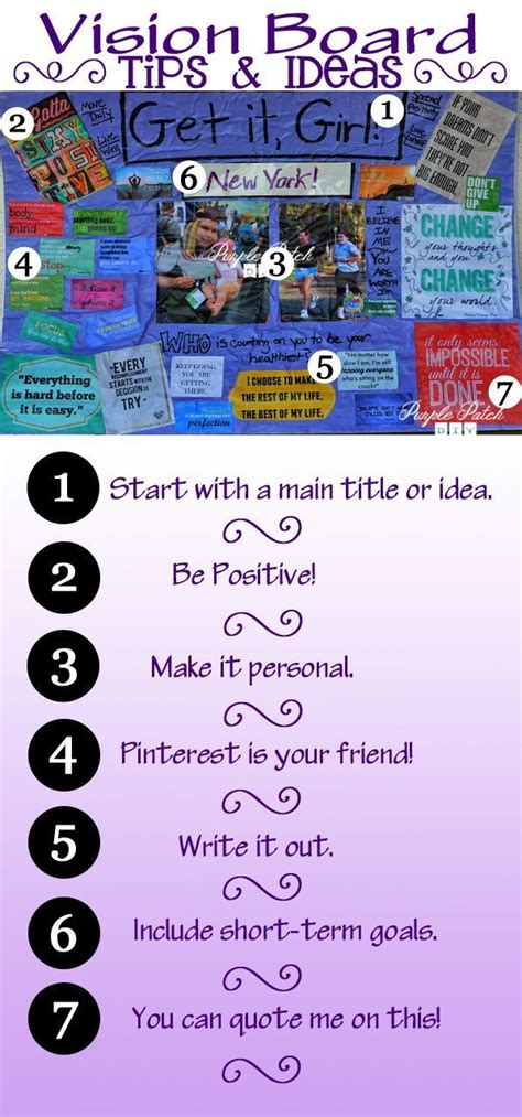 Diy Vision Boards Ideas and Tips   Purple Patch DIY » Make Me Happy