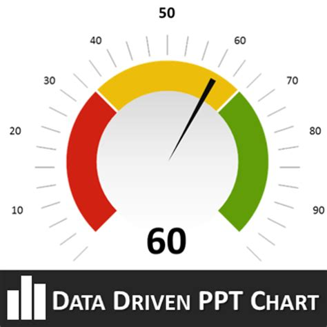 speedometer powerpoint diagram