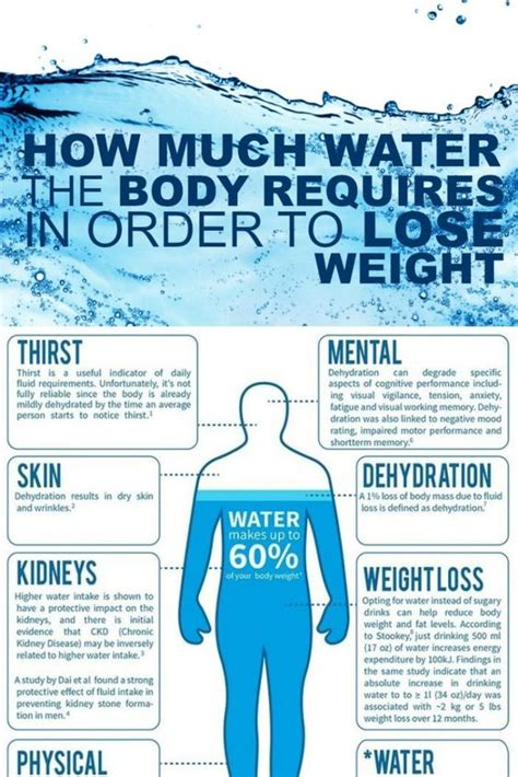 hydration and weight loss health drinks and investing on