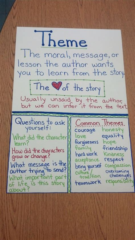 literature themes elementary 85 best images about teaching theme lesson moral with