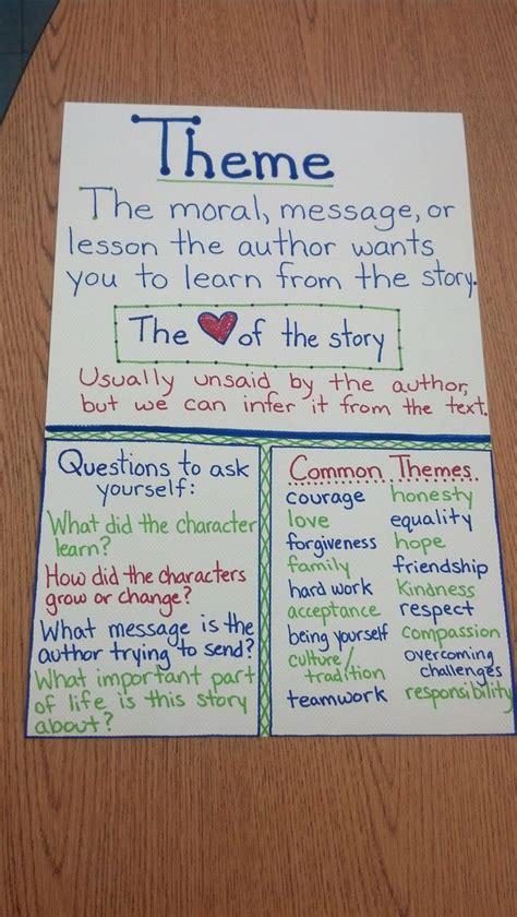 theme anchor chart teaching pinterest theme anchor theme anchor chart literacy ideas pinterest