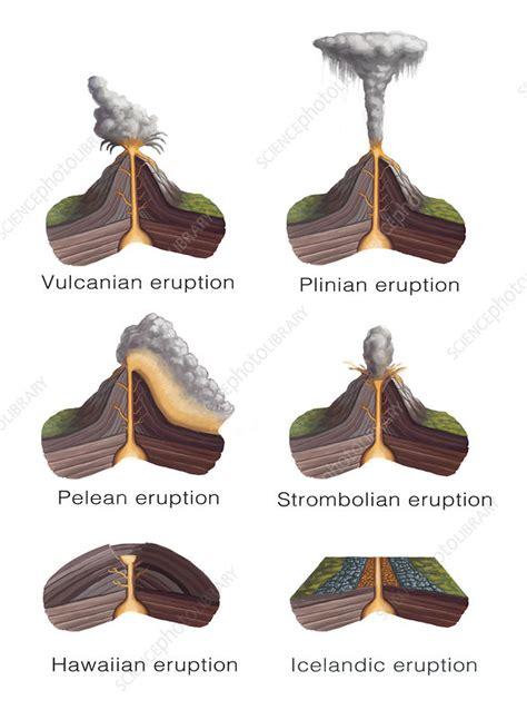 volcanic eruption types illustration stock image