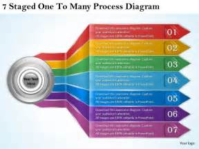 process template powerpoint business powerpoint slide diagram 7 staged one to many
