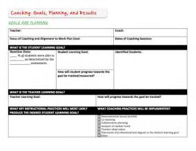 Coaching Plan Template For Teachers by Coaching Educational Leader Resources