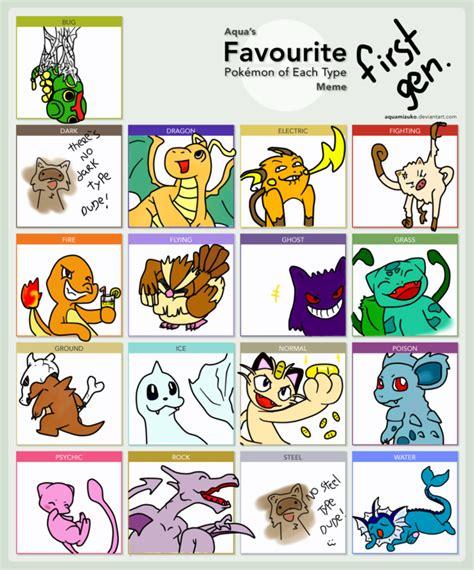 Polemon Meme - pokemon memes funny images pokemon images