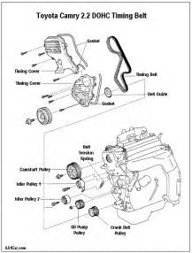 95 honda accord station wagon engine diagram get free image about wiring diagram