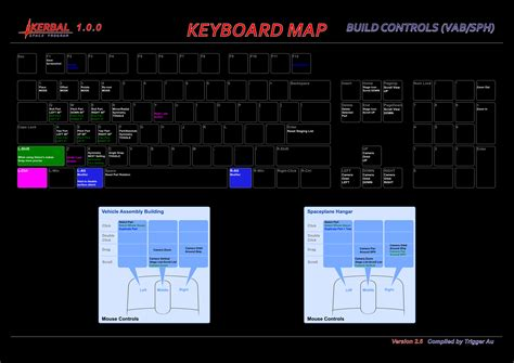 ksp keyboard map   school gaming aug