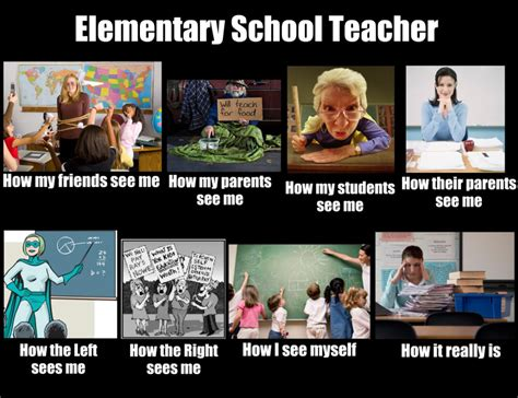 School Teacher Meme - how the world sees me and what i do meme for an elementary