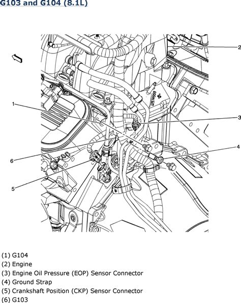 | Repair Guides | Wiring Systems (2006) | Power And
