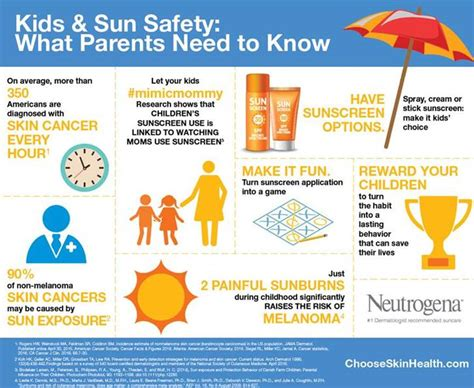 Sunscreen The Neccessity Of Summer by And Sun Safety What Every Parent Should