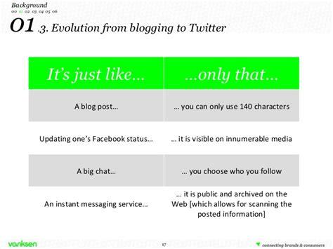 twitter layout evolution 01 3 evolution from