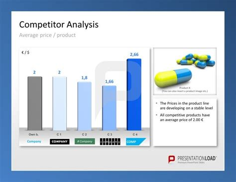 competitor analysis template powerpoint 88 best business strategy powerpoint templates images