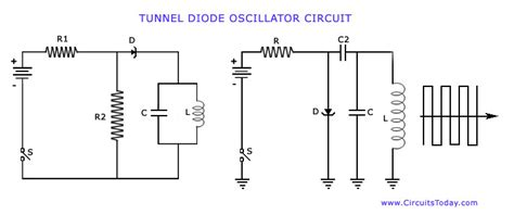 tunnel diode is a pn diode with negative resistance oscillators working types circuits characteristics