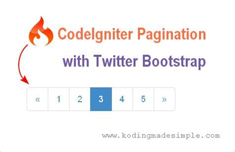 tutorial twitter bootstrap indonesia 26 best php mysql codeigniter framework images on