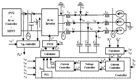 3 phase inverter wiring diagram efcaviation