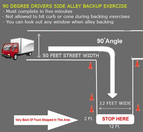test cdl cdl skills test backing exercises and pre trip advice