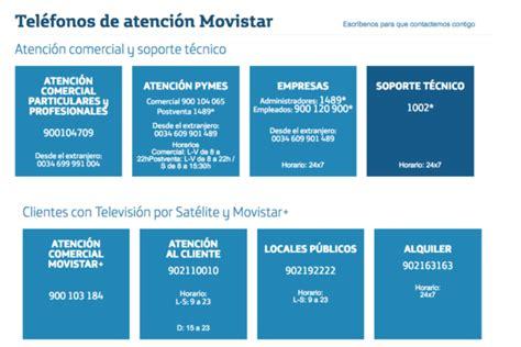 credicard numeros de telefono atencion al cliente el n 250 mero de telefono gratuito movistar atenci 243 n al