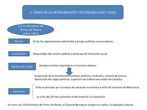 restauracin y dictadura tema 9 tiempos de confrontaci 243 n en espa 241 a 1902 1939