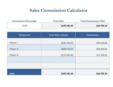 commission payout template sales commission calculator