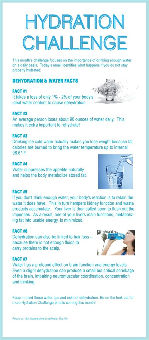 3 day hydration challenge for the health of it dehydration water facts