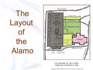 as a state the battle of the alamo