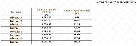 grille de salaire minimaux du batiment rgion midi pyrnes 2016 accords r 233 gionaux sur les salaires minima indemnit 233 s de