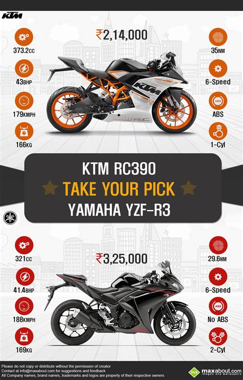 Ktm Autos Maxabout by Take Your Ktm Rc 390 Or Yamaha Yzf R3 Bikes