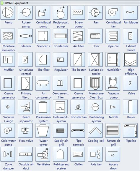standard hvac plan symbols and their meanings