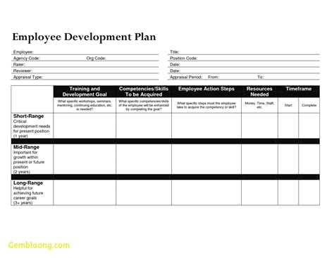 Elegant Performance Improvement Plan Template Word Best Templates Employee Development Plan Template
