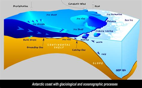 diagram of antarctica graphs diagrams of global warming and climate