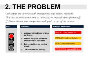 Problem Statement Template Powerpoint problem statement template for innovation project