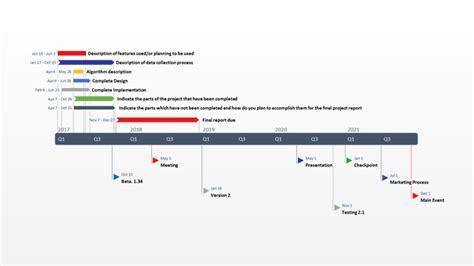 5 Year Plan Template Madinbelgrade Office Timeline Free