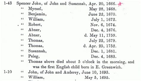 Rhode Island Birth Records 1st Generation Susannah Spencers Of East Greenwich Rhode Island