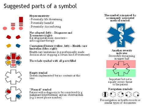Medical Symbols And Their Meaning