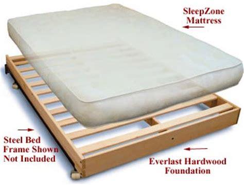 take advantage of information on discount futon mattress