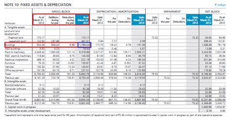 exle of liquid assets understanding the balance sheet statement part 2