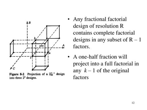 design expert fractional factorial ppt chapter 8 two level fractional factorial designs