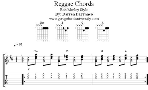 tutorial guitar reggae personal musicianship project discovering new genres