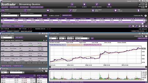 pattern day trader charles schwab charles schwab stock trading youtube