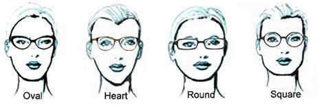 how to choose glasses the eyewear daily fashion blog