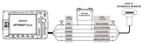 garmin wire diagram