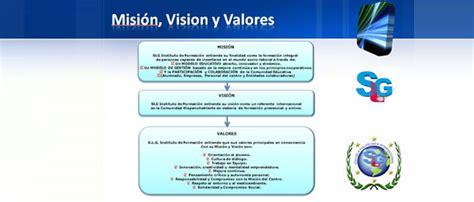 mision vision y valor es de una empresa misi 243 n y visi 243 n escuela polit 233 cnica internacional slg