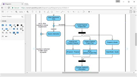 activity diagram tool drawing tool