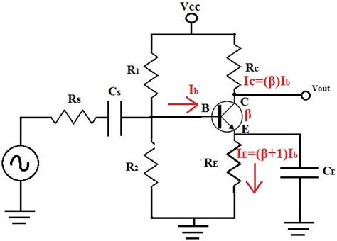 bjt transistor hyperphysics transistor beta 28 images npn transistor tutorial the bipolar npn transistor bipolar
