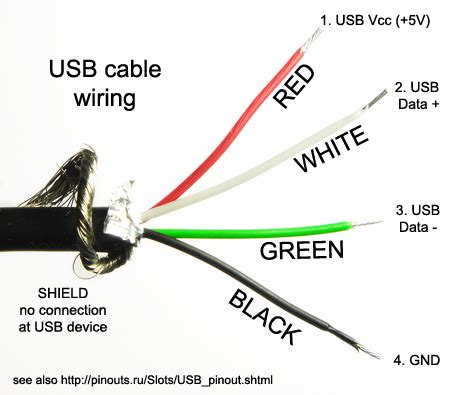 2 usb cable wiring diagram get free image about wiring diagram