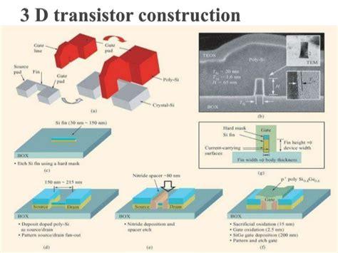 tri gate transistor ppt tri gate transistor seminar report ppt 28 images tri gate transistors tri gate transistors